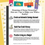 3 ways to Make your Dream of Home Ownership a Reality!!
